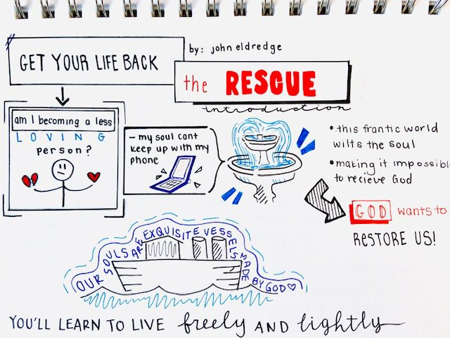 "Sketchnotes by Ella | John Eldridge ""Get your Life Back"""