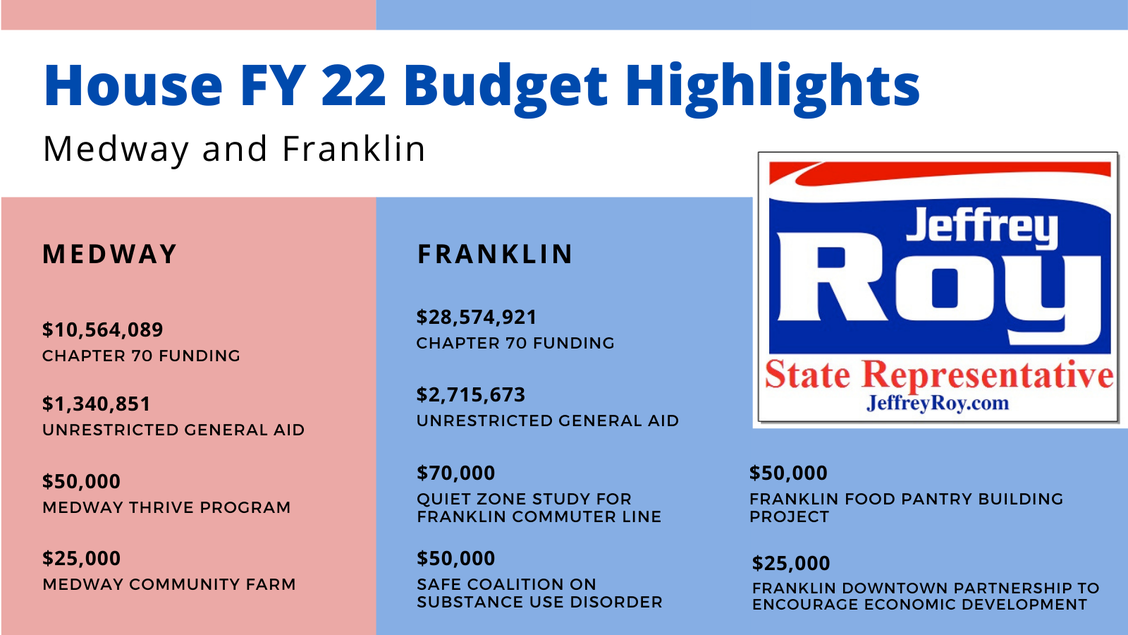 FY22 budget includes local aid for Franklin and Medway
