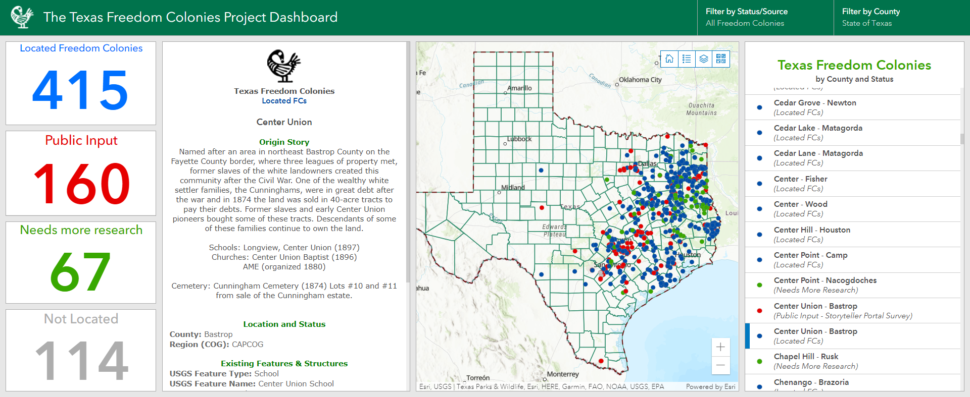 Screenshot of the TxFCP Atlas Dashboard showing the latest numbers of freedom colonies located, needing more research, not located, and the number of public input entries